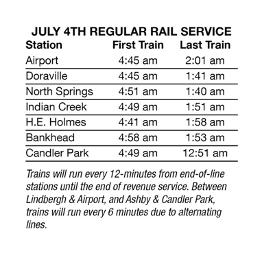July 4 MARTA train schedule